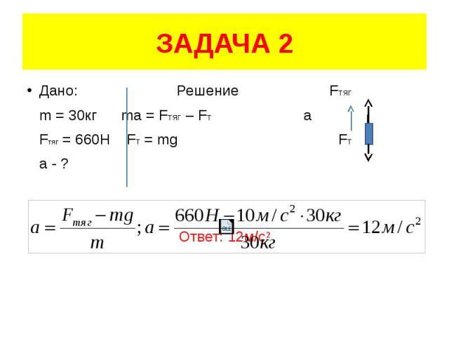 ЗАДАЧА 2 Дано: Решение FТЯГ m = 30кг ma = FТЯГ – FT а Fтяг = 660Н FT = mg FТ а - ? Ответ: 12м/с²