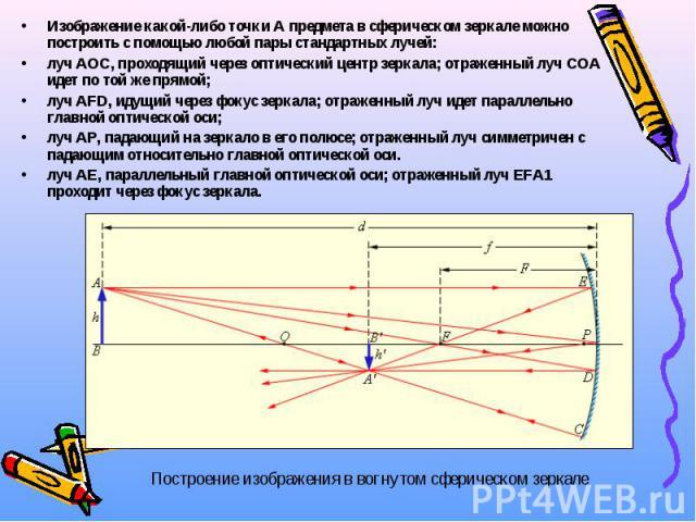 Изображение какой-либо точки A предмета в сферическом зеркале можно построить с помощью любой пары стандартных лучей: Изображение какой-либо точки A предмета в сферическом зеркале можно построить с помощью любой пары стандартных лучей: луч AOC, прох…