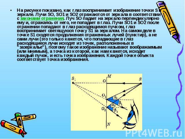 На рисунке показано, как глаз воспринимает изображение точки S в зеркале. Лучи SО, SО1 и SО2 отражаются от зеркала в соответствии с законами отражения. Луч SО падает на зеркало перпендикулярно ему и, отражаясь от него, не попадает в глаз. Лучи SО1 и…