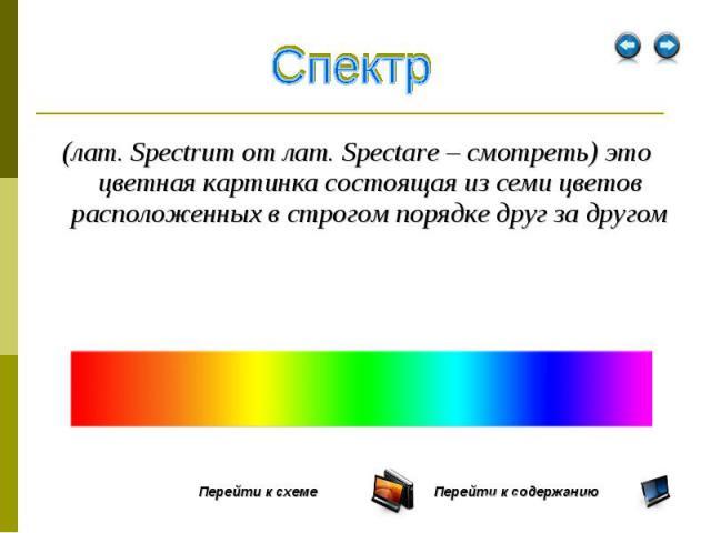 (лат. Spectrum от лат. Spectare – смотреть) это цветная картинка состоящая из семи цветов расположенных в строгом порядке друг за другом (лат. Spectrum от лат. Spectare – смотреть) это цветная картинка состоящая из семи цветов расположенных в строго…