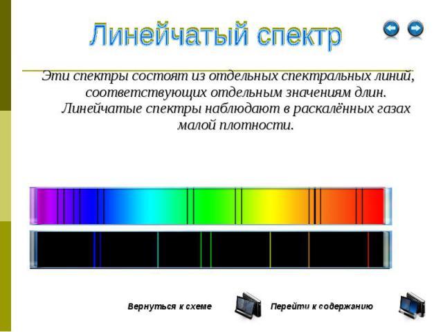 Эти спектры состоят из отдельных спектральных линий, соответствующих отдельным значениям длин. Линейчатые спектры наблюдают в раскалённых газах малой плотности. Эти спектры состоят из отдельных спектральных линий, соответствующих отдельным значениям…