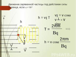 Движение заряженной частицы под действием силы Лоренца, если α ≠ 90°
