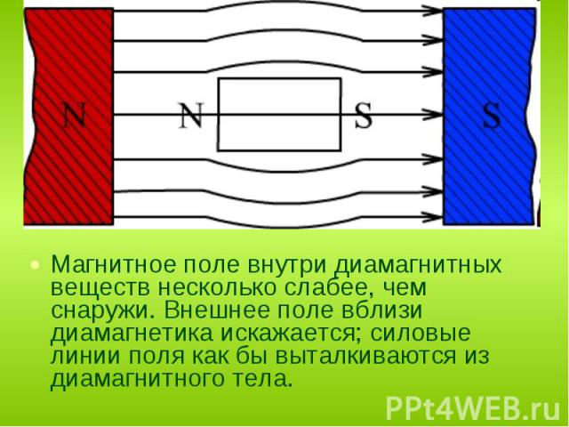 Диамагнетик не усиливает, а ослабляет внешнее магнитное поле. μ < 1 (например для золота μ = 0,999961) . Собственное магнитное поле, созданное диамагнетиком, направлено противоположно внешнему, и индукция внутри диамагнетика В меньше индукции В0 …