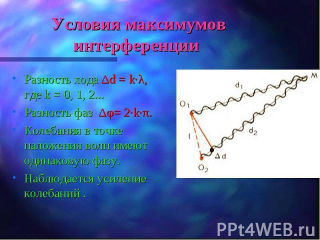 Разность хода Δd = k·λ, где k = 0, 1, 2... Разность хода Δd = k·λ, где k = 0, 1, 2... Разность фаз Δφ= 2·k·π. Колебания в точке наложения волн имеют одинаковую фазу. Наблюдается усиление колебаний .