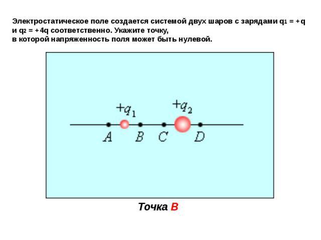 Электростатическое поле создается системой двух шаров с зарядами q1 = +q и q2 = +4q соответственно. Укажите точку, в которой напряженность поля может быть нулевой.