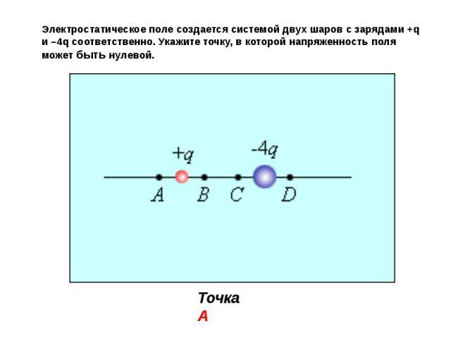 Электростатическое поле создается системой двух шаров с зарядами +q и –4q соответственно. Укажите точку, в которой напряженность поля может быть нулевой.