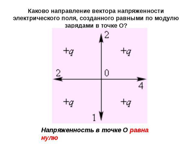 Каково направление вектора напряженности электрического поля, созданного равными по модулю зарядами в точке О?