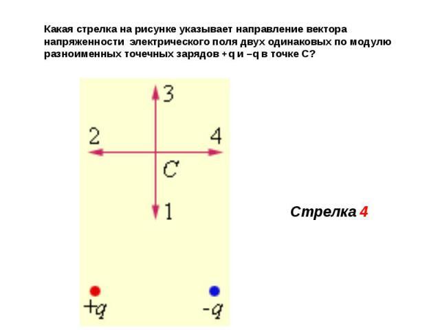 Какая стрелка на рисунке указывает направление вектора напряженности электрического поля двух одинаковых по модулю разноименных точечных зарядов +q и –q в точке С?