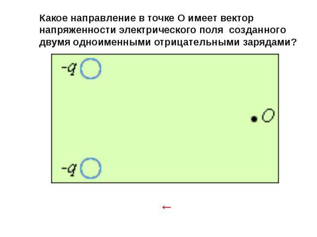 Какое направление в точке O имеет вектор напряженности электрического поля созданного двумя одноименными отрицательными зарядами?