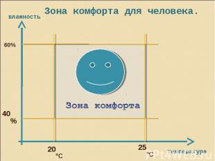 60% 60%