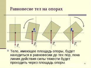 Тело, имеющее площадь опоры, будет находиться в равновесии до тех пор, пока лини