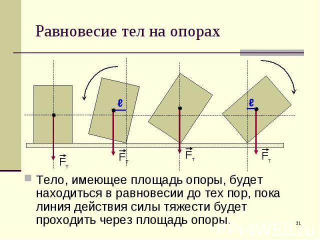 Тело, имеющее площадь опоры, будет находиться в равновесии до тех пор, пока линия действия силы тяжести будет проходить через площадь опоры. Тело, имеющее площадь опоры, будет находиться в равновесии до тех пор, пока линия действия силы тяжести буде…