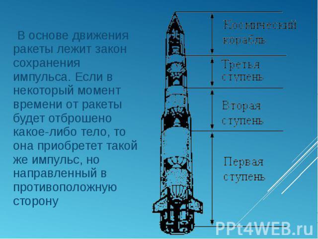 В основе движения ракеты лежит закон сохранения импульса. Если в некоторый момент времени от ракеты будет отброшено какое-либо тело, то она приобретет такой же импульс, но направленный в противоположную сторону В основе движения ракеты лежит закон с…
