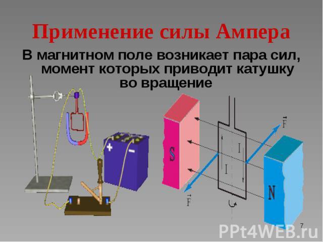 В магнитном поле возникает пара сил, момент которых приводит катушку во вращение В магнитном поле возникает пара сил, момент которых приводит катушку во вращение