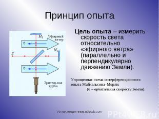 Цель опыта – измерить скорость света относительно «эфирного ветра» (параллельно