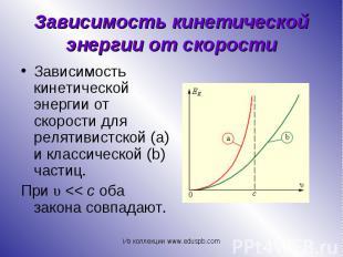 Зависимость кинетической энергии от скорости для релятивистской(a) и класс