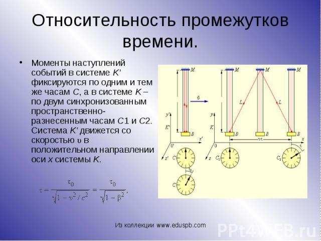 Моменты наступлений событий в системе K' фиксируются по одним и тем же часам C, а в системе K – по двум синхронизованным пространственно-разнесенным часам C1 и C2. Система K' движется со скоростью υ в положительном направлении оси x системы K. Момен…