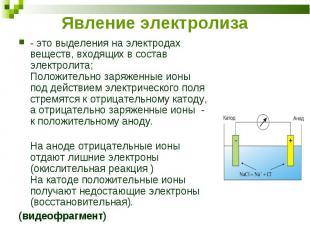 - это выделения на электродах веществ, входящих в состав электролита; Положитель