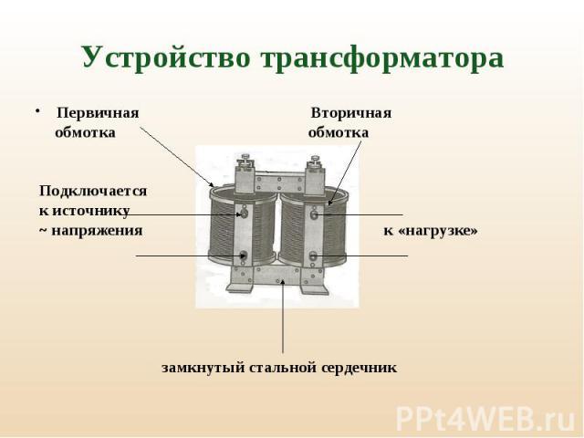 Первичная Вторичная Первичная Вторичная обмотка обмотка Подключается к источнику ~ напряжения к «нагрузке» замкнутый стальной сердечник
