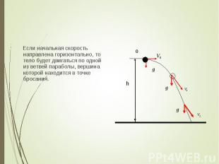 Если начальная скорость направлена горизонтально, то тело будет двигаться по одн