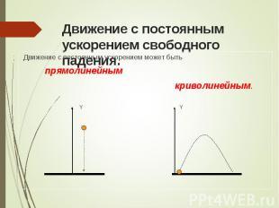 Движение с постоянным ускорением может быть Движение с постоянным ускорением мож
