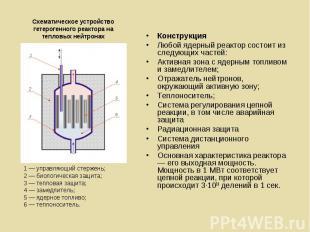 Конструкция Конструкция Любой ядерный реактор состоит из следующих частей: Актив