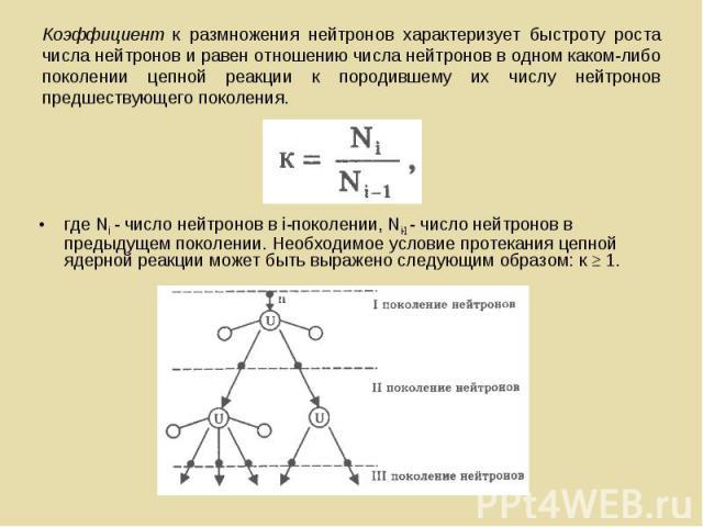 где Ni - число нейтронов в i-поколении, Ni-1 - число нейтронов в предыдущем поколении. Необходимое условие протекания цепной ядерной реакции может быть выражено следующим образом: к ≥ 1. где Ni - число нейтронов в i-поколении, Ni-1 - число нейтронов…