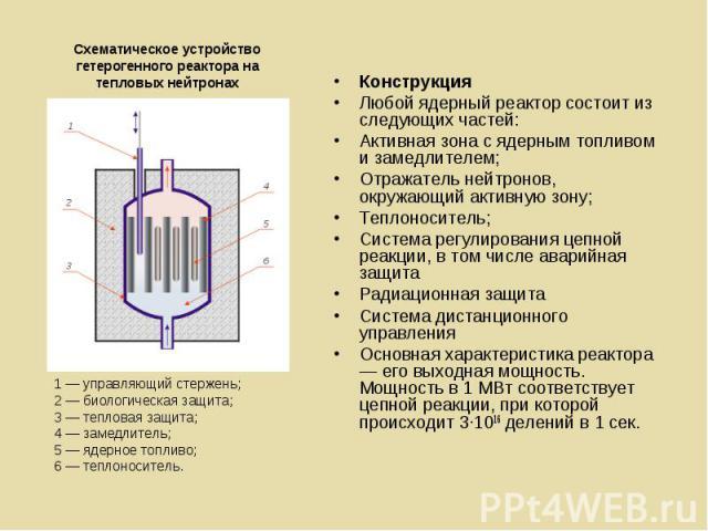 Конструкция Конструкция Любой ядерный реактор состоит из следующих частей: Активная зона с ядерным топливом и замедлителем; Отражатель нейтронов, окружающий активную зону; Теплоноситель; Система регулирования цепной реакции, в том числе аварийная за…