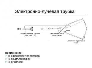 Применение: в кинескопах телевизора В осциллографах В дисплеях