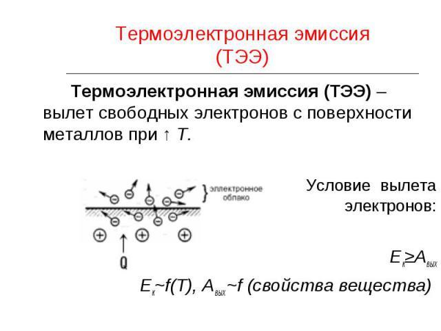 Термоэлектронная эмиссия (ТЭЭ) – вылет свободных электронов с поверхности металлов при ↑ T. Термоэлектронная эмиссия (ТЭЭ) – вылет свободных электронов с поверхности металлов при ↑ T. Условие вылета электронов: Ек≥Авых Ек~f(Т), Авых ~f (свойства вещества)