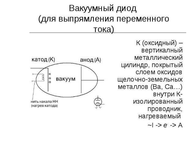 К (оксидный) – вертикалный металлический цилиндр, покрытый слоем оксидов щелочно-земельных металлов (Ba, Ca…) внутри К-изолированный проводник, нагреваемый К (оксидный) – вертикалный металлический цилиндр, покрытый слоем оксидов щелочно-земельных ме…