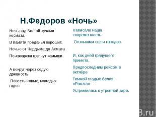 Н.Федоров «Ночь» Ночь над Волгой тучами космата, В памяти преданья ворошит. Ночь