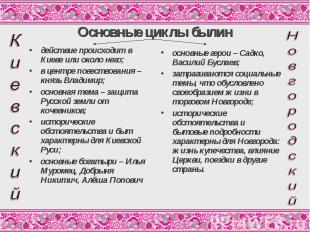 основные герои – Садко, Василий Буслаев; основные герои – Садко, Василий Буслаев