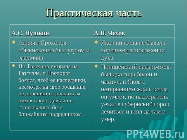 А.С. Пушкин А.С. Пушкин