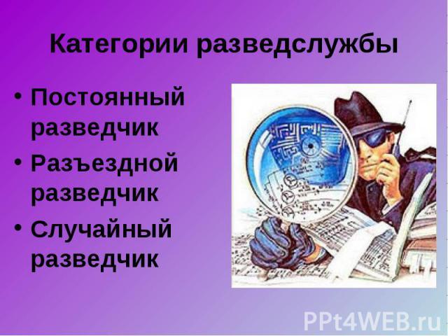 Постоянный разведчик Постоянный разведчик Разъездной разведчик Случайный разведчик