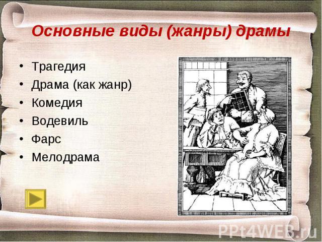 Трагедия Трагедия Драма (как жанр) Комедия Водевиль Фарс Мелодрама