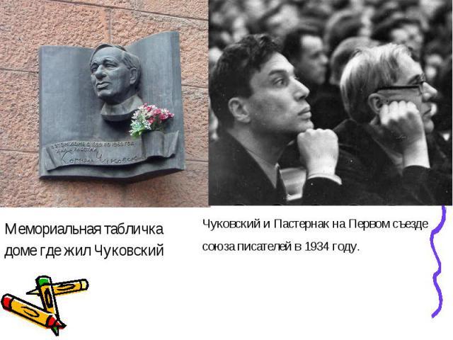 Мемориальная табличка Мемориальная табличка доме где жил Чуковский