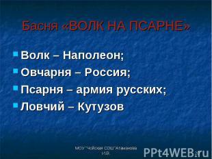 Волк – Наполеон; Волк – Наполеон; Овчарня – Россия; Псарня – армия русских; Ловч