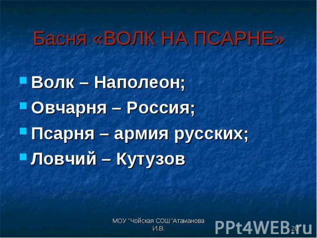 Волк – Наполеон; Волк – Наполеон; Овчарня – Россия; Псарня – армия русских; Ловчий – Кутузов