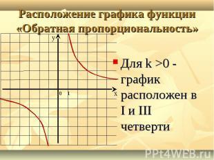 Для k >0 - график расположен в I и III четверти Для k >0 - график располож