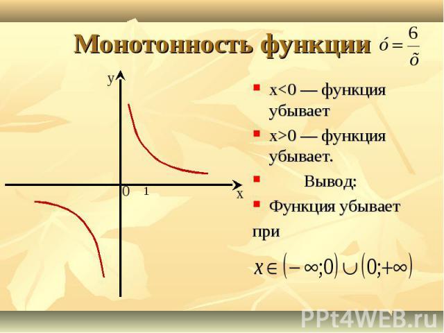 х<0 — функция убывает х<0 — функция убывает х>0 — функция убывает. Вывод: Функция убывает при