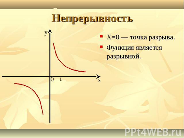 Х=0 — точка разрыва. Х=0 — точка разрыва. Функция является разрывной.