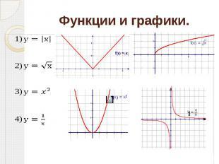 Функции и графики.