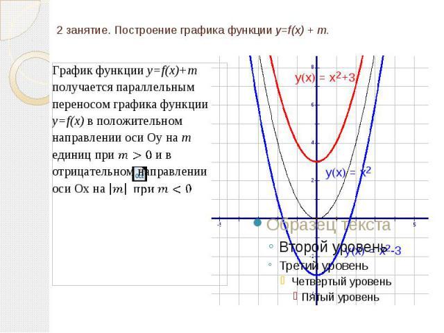 2 занятие. Построение графика функции y=f(x) + m.