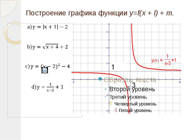 Построение графика функции y=f(x + l) + m.
