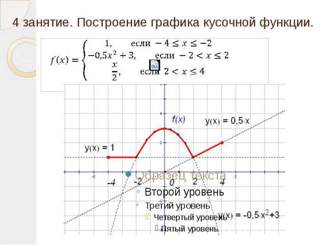 4 занятие. Построение графика кусочной функции.
