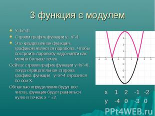 У=lx²-4l У=lx²-4l Строим график функции у= х²-4 Это квадратичная функция, график