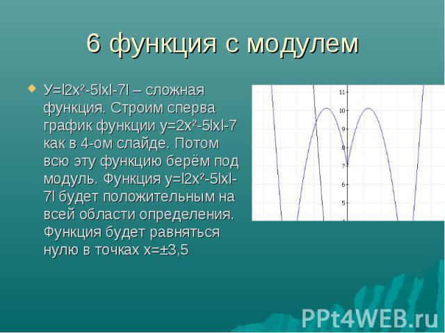 У=l2х²-5lхl-7l – сложная функция. Строим сперва график функции у=2х²-5lхl-7 как в 4-ом слайде. Потом всю эту функцию берём под модуль. Функция у=l2х²-5lхl-7l будет положительным на всей области определения. Функция будет равняться нулю в точках х=±3…