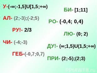 У-(-∞;-1,5]U[1,5;+∞) У-(-∞;-1,5]U[1,5;+∞) АЛ- (2;-3);(-2;5) РУ!- 2/3 ЧИ- (-4;-3)