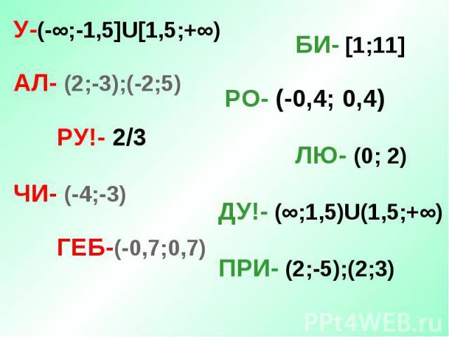 У-(-∞;-1,5]U[1,5;+∞) У-(-∞;-1,5]U[1,5;+∞) АЛ- (2;-3);(-2;5) РУ!- 2/3 ЧИ- (-4;-3) ГЕБ-(-0,7;0,7)